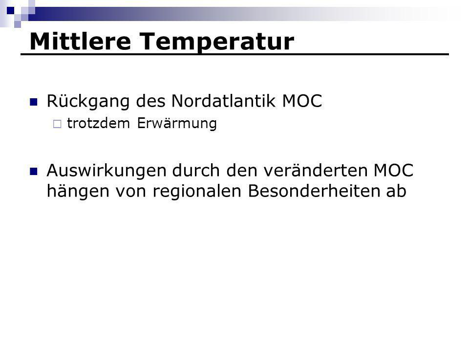Mittlere Temperatur Rückgang des Nordatlantik MOC