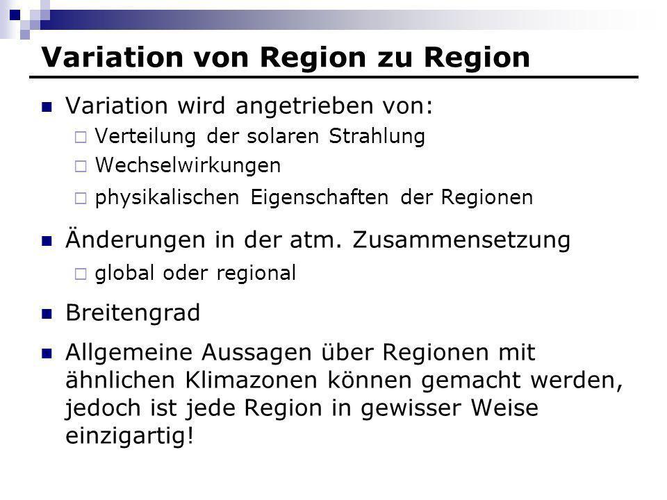 Variation von Region zu Region
