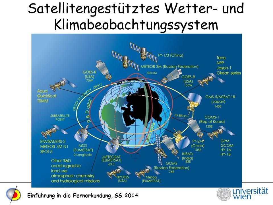 Satellitengestütztes Wetter- und Klimabeobachtungssystem