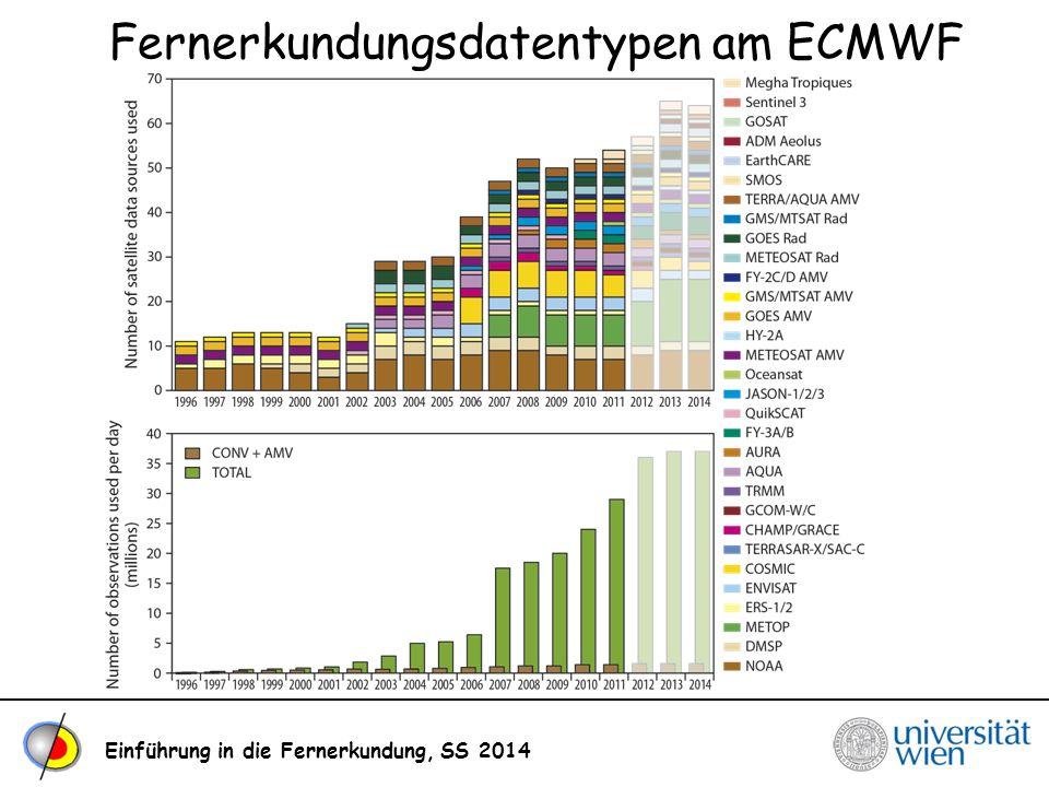 Fernerkundungsdatentypen am ECMWF