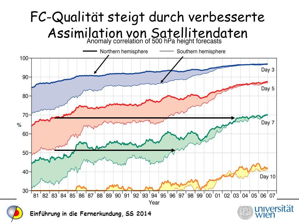 FC-Qualität steigt durch verbesserte Assimilation von Satellitendaten