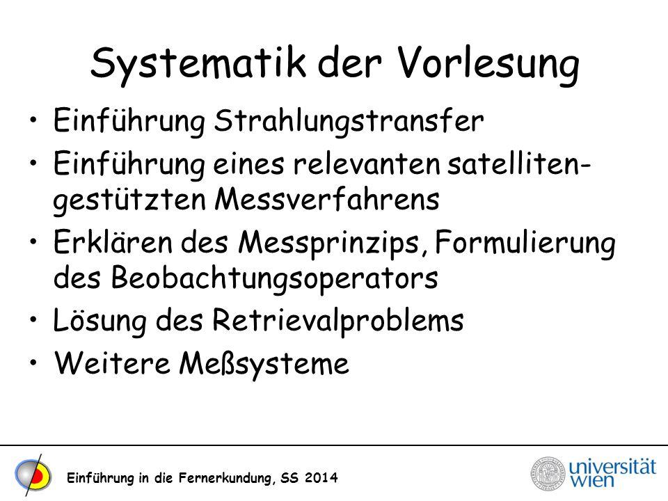Systematik der Vorlesung