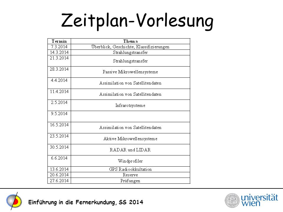 Zeitplan-Vorlesung Einführung in die Fernerkundung, SS 2014