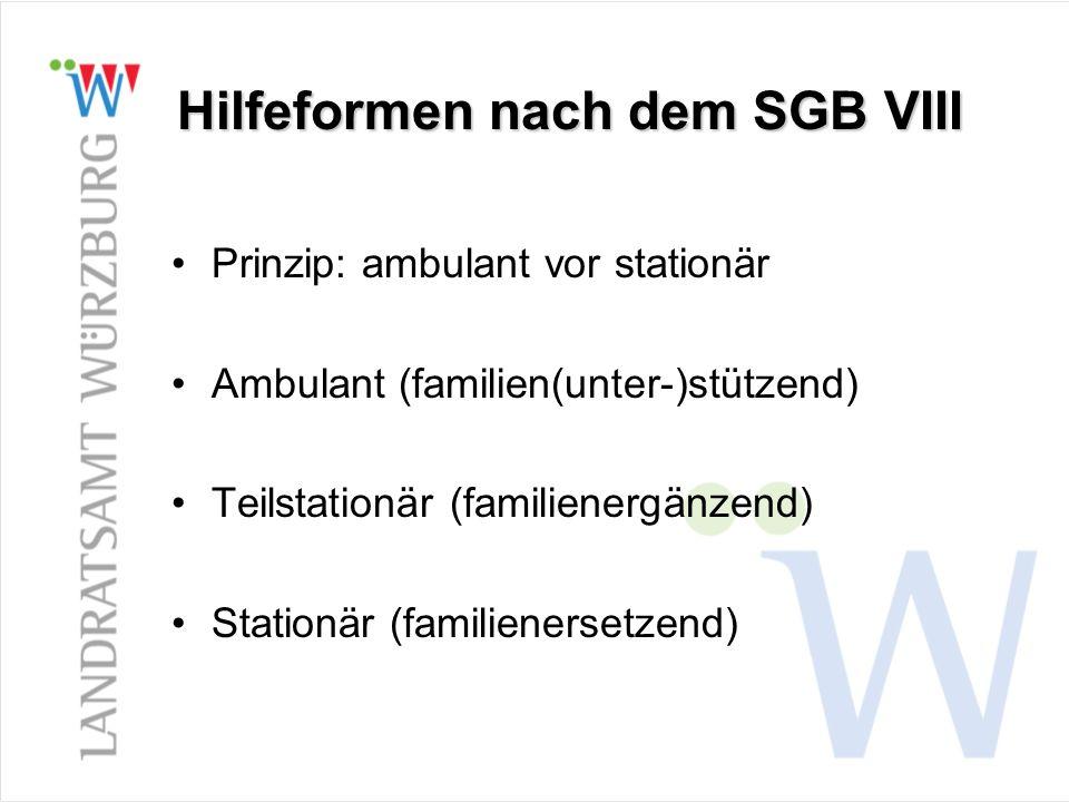 Hilfeformen nach dem SGB VIII