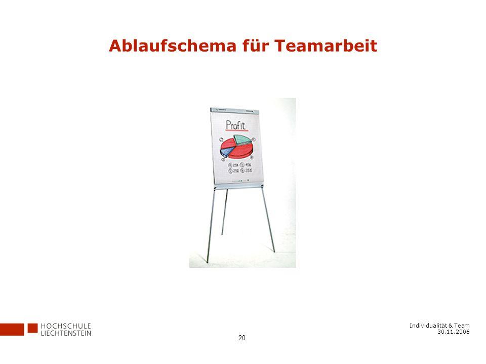 Ablaufschema für Teamarbeit