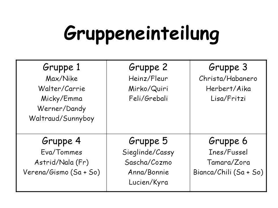 Gruppeneinteilung Gruppe 1 Gruppe 2 Gruppe 3 Gruppe 4 Gruppe 5