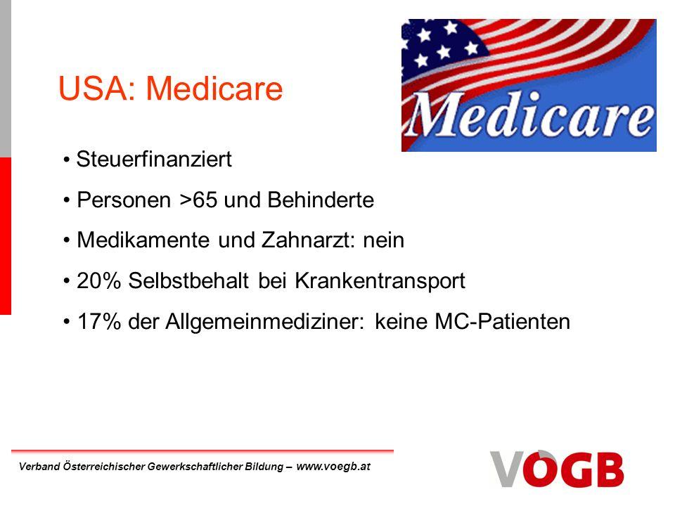 USA: Medicare Steuerfinanziert Personen >65 und Behinderte