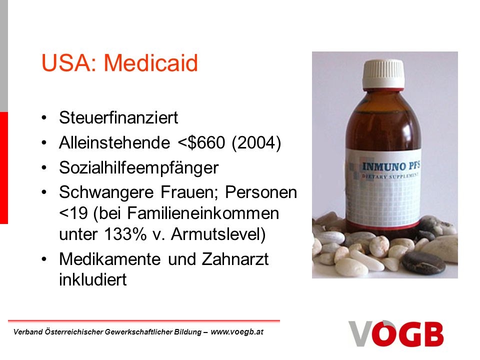 USA: Medicaid Steuerfinanziert Alleinstehende <$660 (2004)
