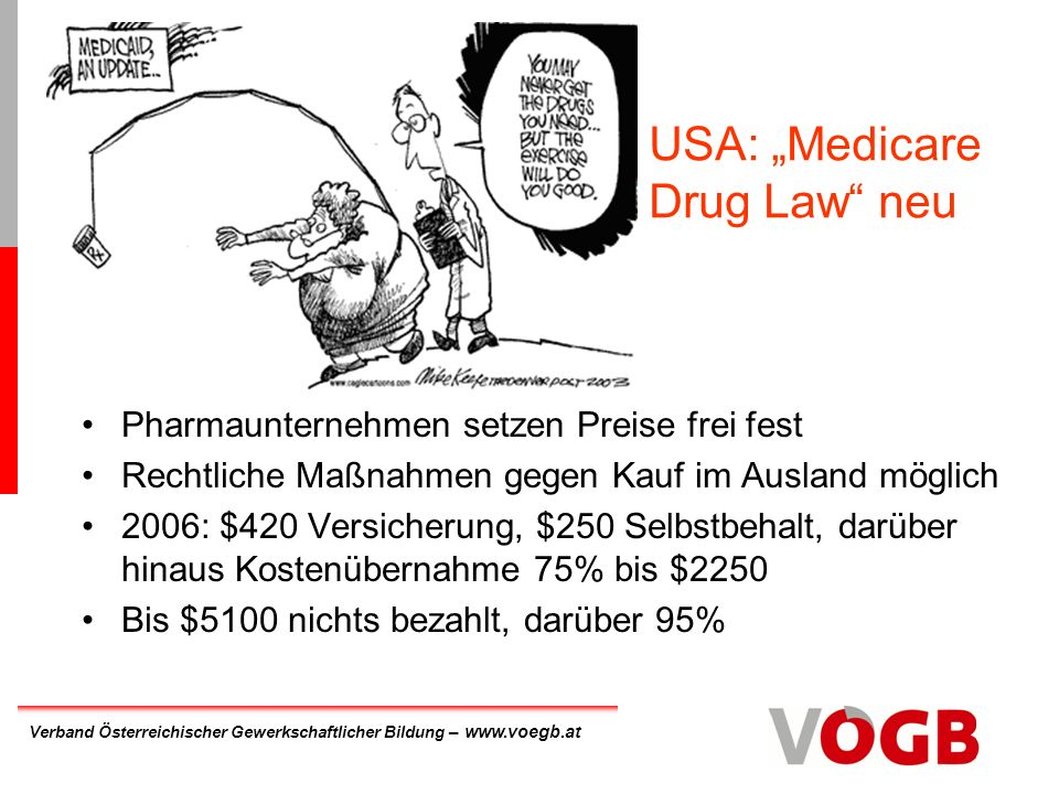 "USA: ""Medicare Drug Law neu"