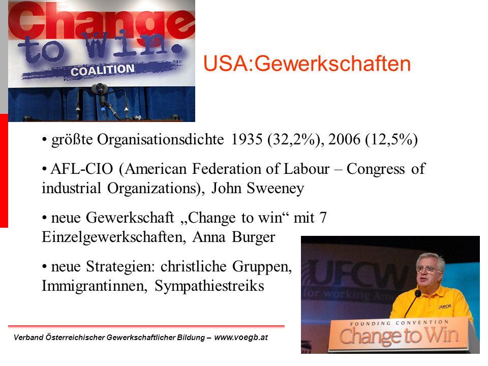 USA:Gewerkschaften größte Organisationsdichte 1935 (32,2%), 2006 (12,5%)