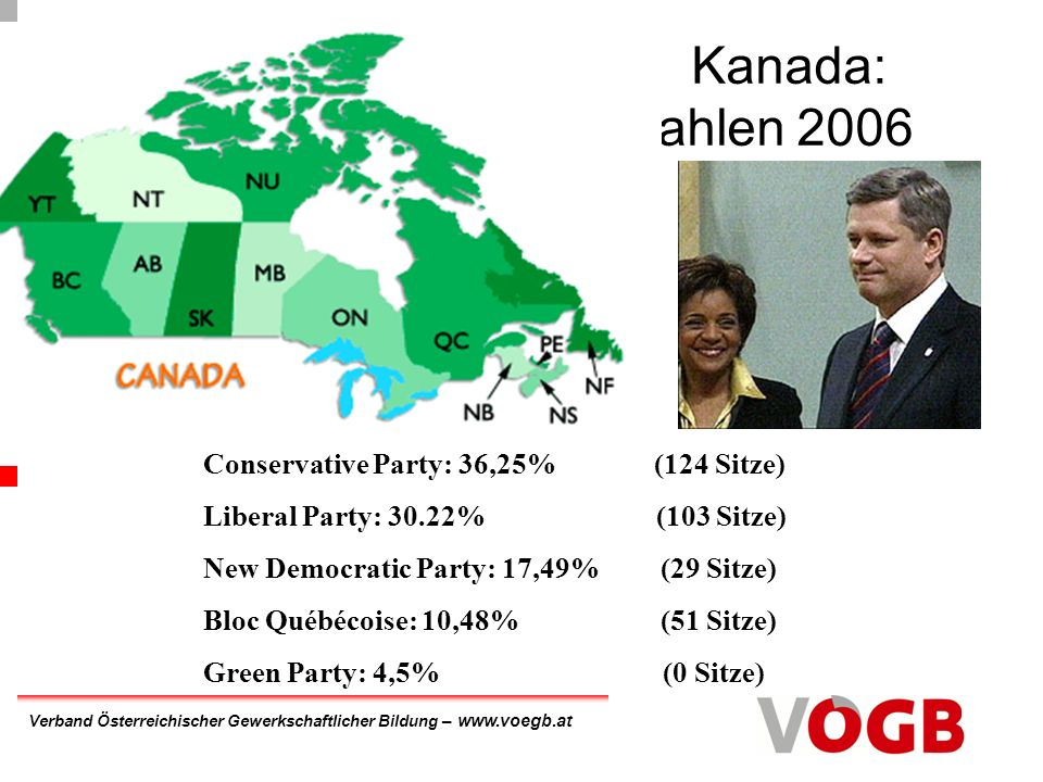 Kanada: Wahlen 2006 Conservative Party: 36,25% (124 Sitze)
