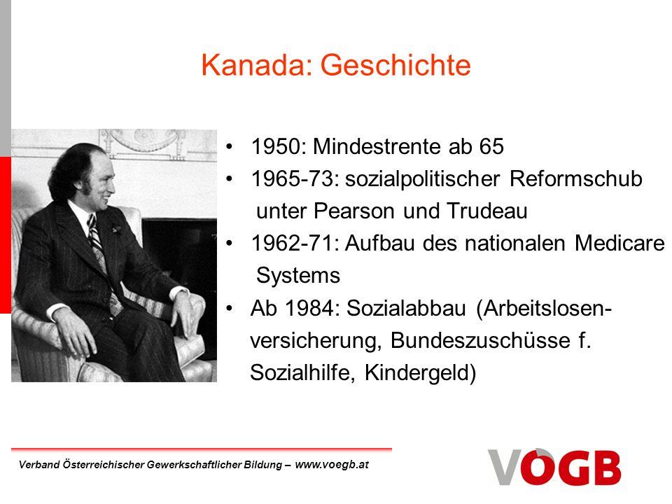 Kanada: Geschichte 1950: Mindestrente ab 65
