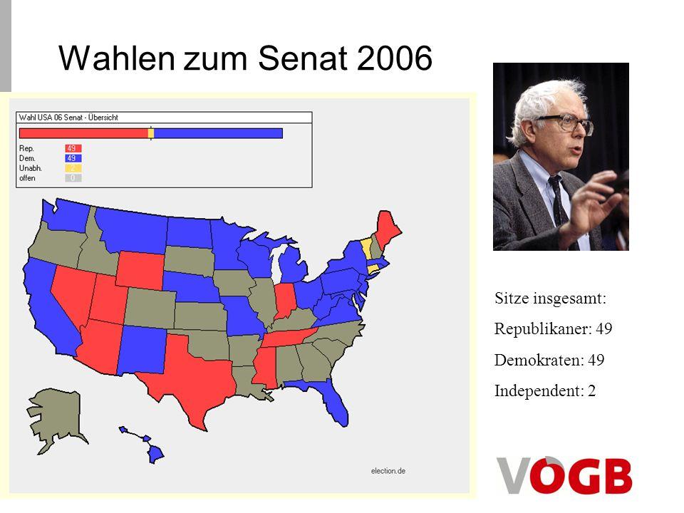 Wahlen zum Senat 2006 Sitze insgesamt: Republikaner: 49 Demokraten: 49