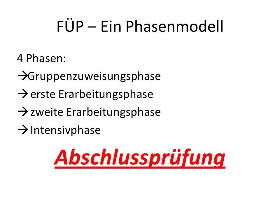 Abschlussprüfung FÜP – Ein Phasenmodell 4 Phasen: