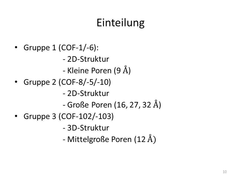 Einteilung Gruppe 1 (COF-1/-6): - 2D-Struktur - Kleine Poren (9 Å)