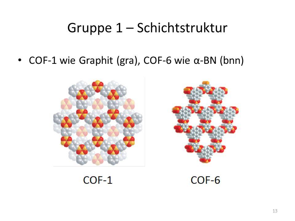 Gruppe 1 – Schichtstruktur