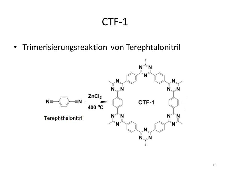 CTF-1 Trimerisierungsreaktion von Terephtalonitril