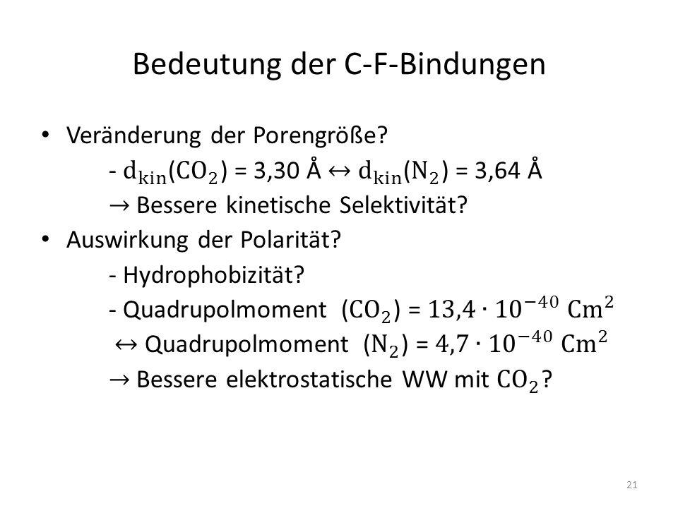 Bedeutung der C-F-Bindungen