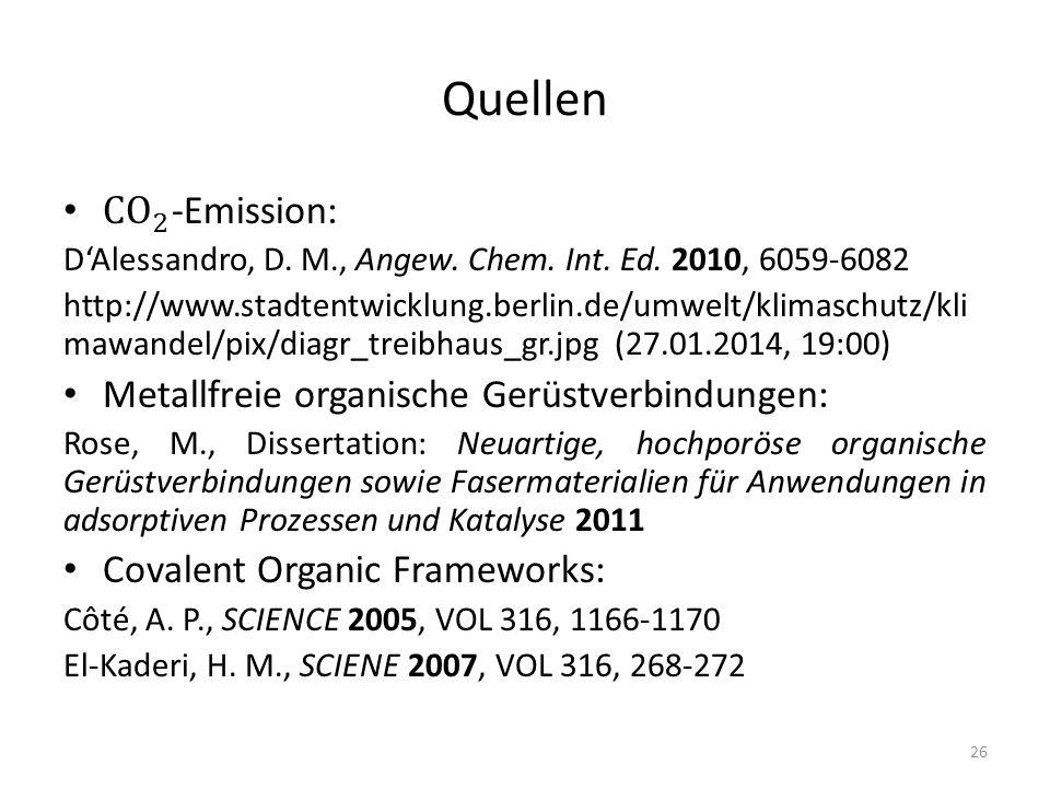 Quellen CO 2 -Emission: Metallfreie organische Gerüstverbindungen: