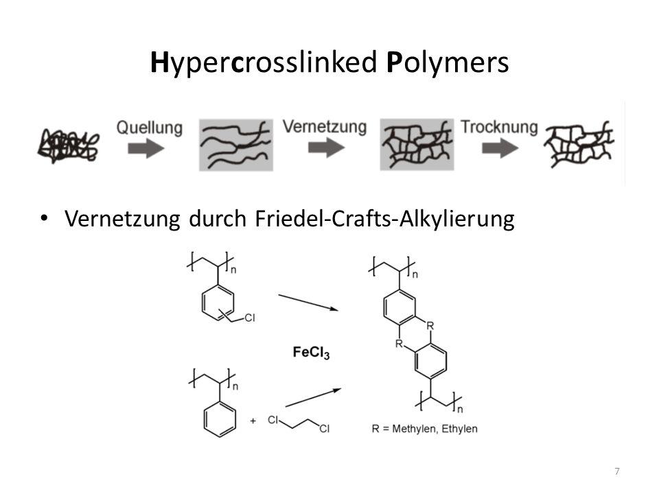 Hypercrosslinked Polymers