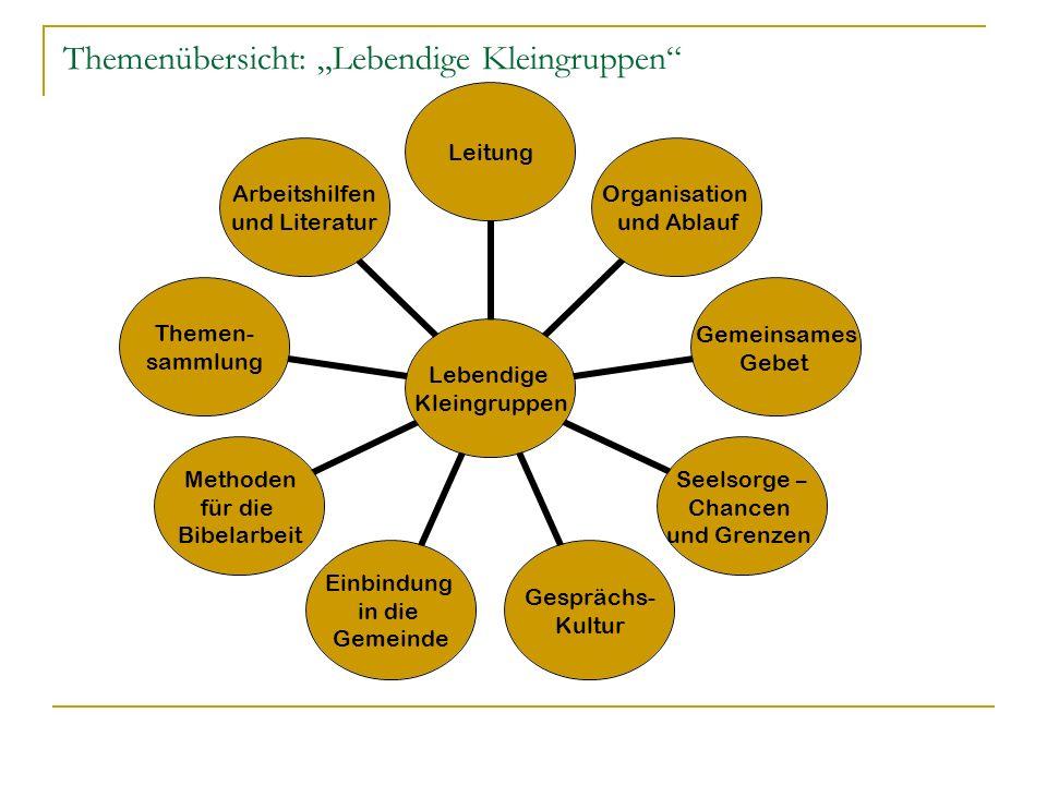 "Themenübersicht: ""Lebendige Kleingruppen"