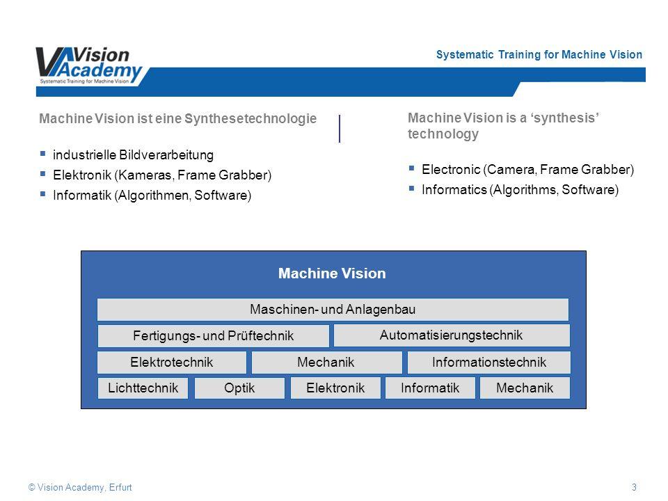 Machine Vision Machine Vision ist eine Synthesetechnologie