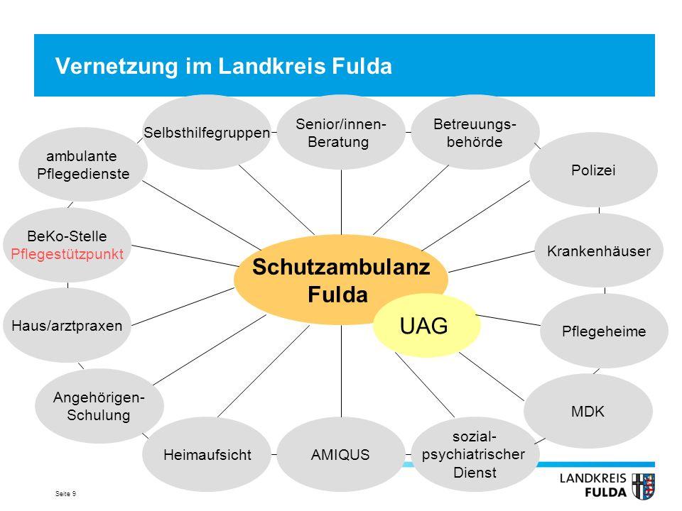 Vernetzung im Landkreis Fulda