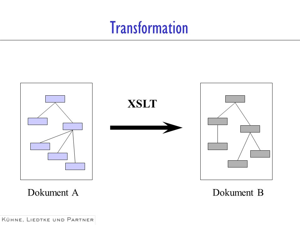 Transformation XSLT Dokument A Dokument B