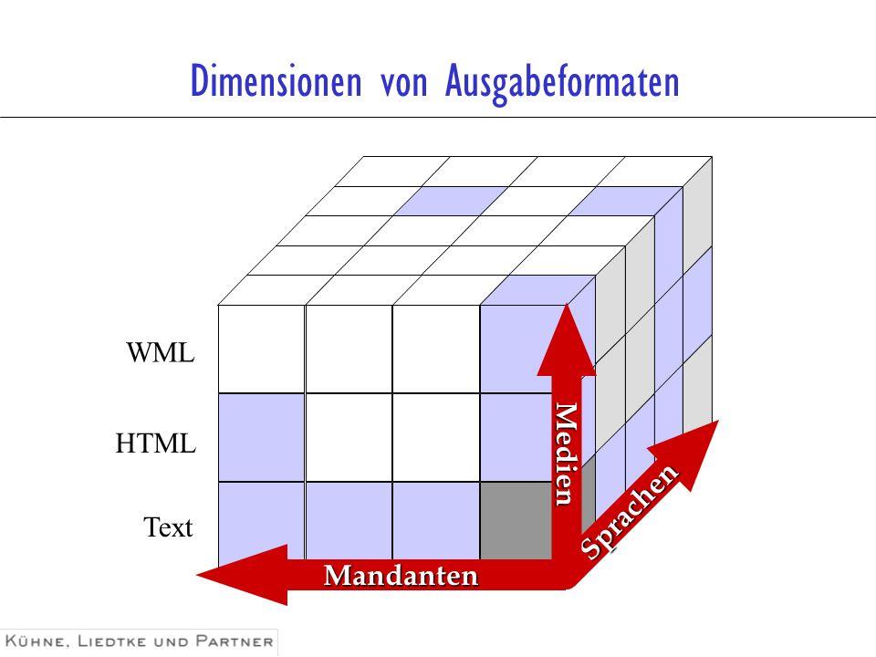 Dimensionen von Ausgabeformaten