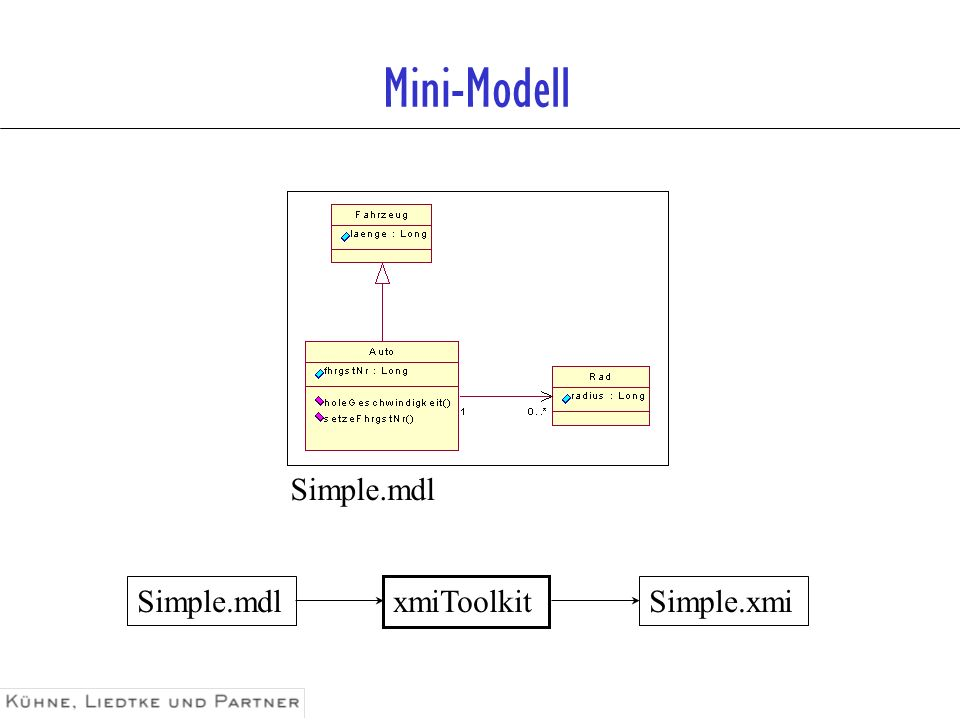 Mini-Modell Simple.mdl Simple.mdl xmiToolkit Simple.xmi