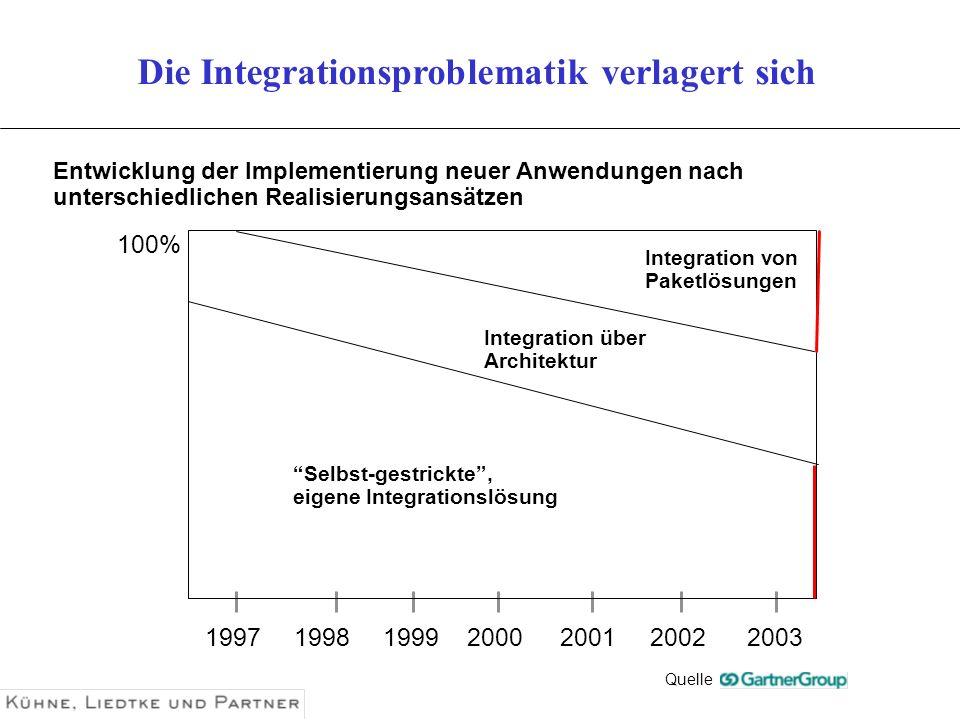 Die Integrationsproblematik verlagert sich