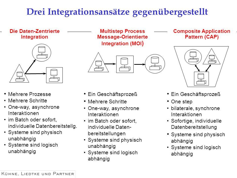 Drei Integrationsansätze gegenübergestellt