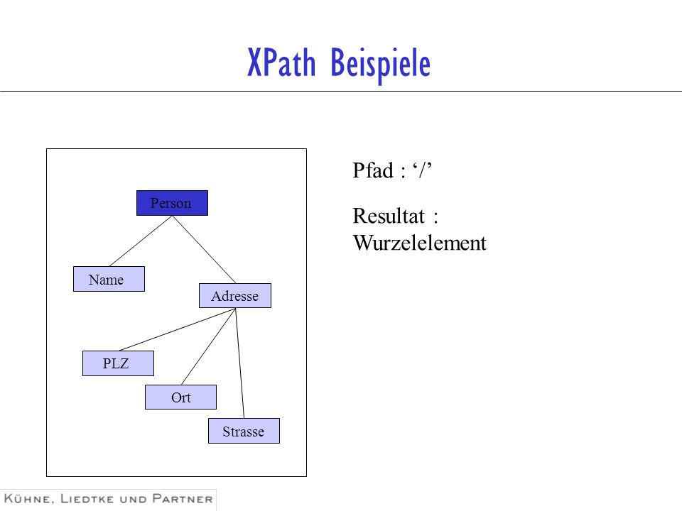 XPath Beispiele Pfad : '/' Resultat : Wurzelelement Person Name