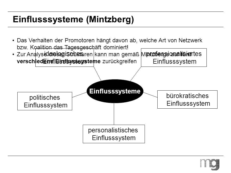 Einflusssysteme (Mintzberg)
