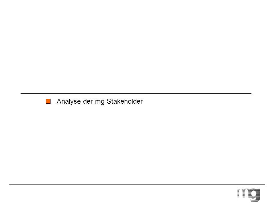 Analyse der mg-Stakeholder