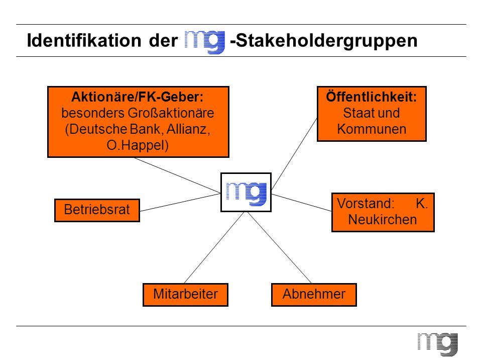 Identifikation der -Stakeholdergruppen
