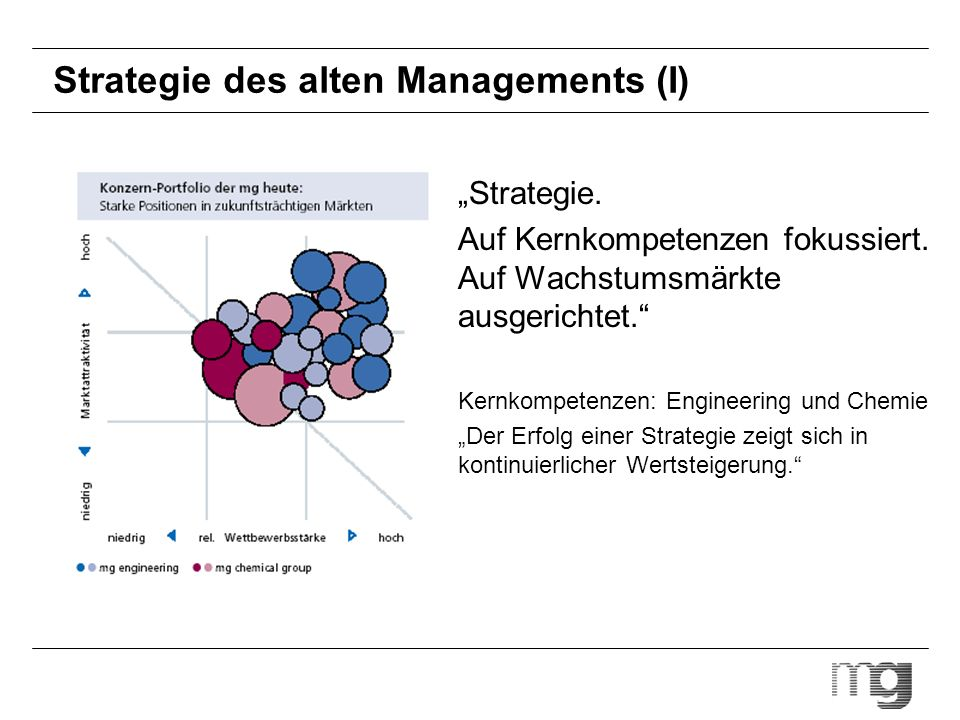 Strategie des alten Managements (I)