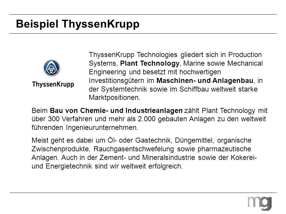 Beispiel ThyssenKrupp