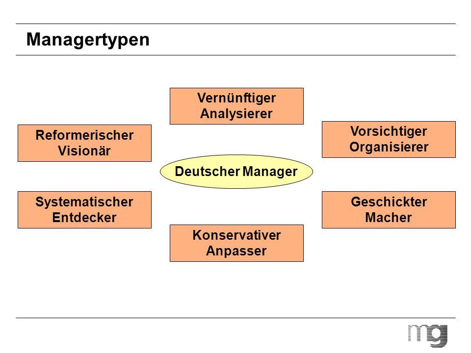 Managertypen Vernünftiger Analysierer Vorsichtiger Organisierer