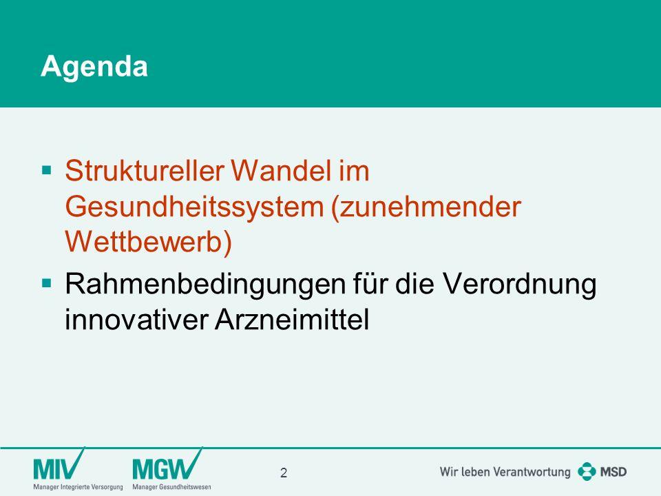 Agenda Struktureller Wandel im Gesundheitssystem (zunehmender Wettbewerb) Rahmenbedingungen für die Verordnung innovativer Arzneimittel.
