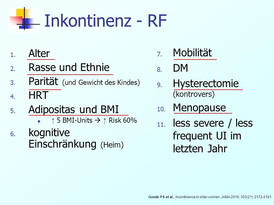 Inkontinenz - RF Mobilität Alter DM Rasse und Ethnie