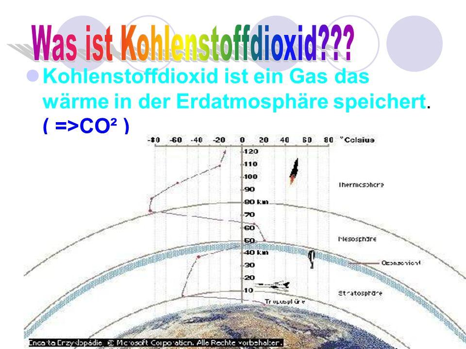 Was ist Kohlenstoffdioxid