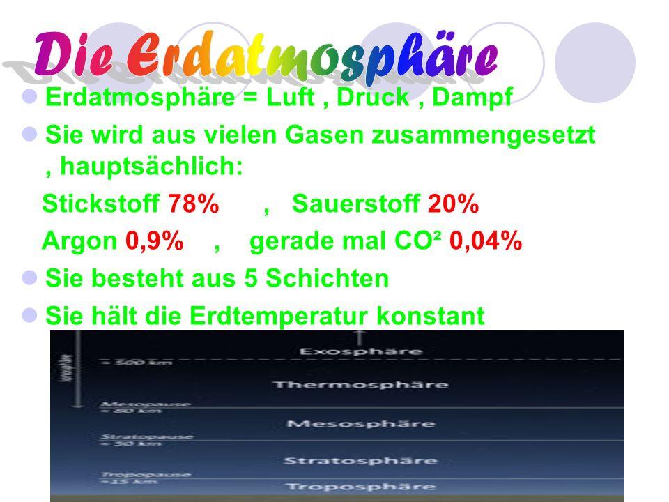 Die Erdatmosphäre Erdatmosphäre = Luft , Druck , Dampf