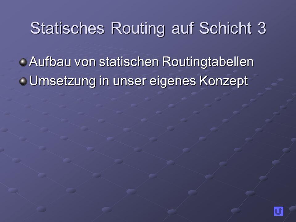 Statisches Routing auf Schicht 3