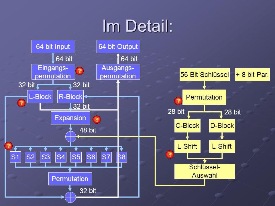 Im Detail: 64 bit Input 64 bit Output 64 bit 64 bit