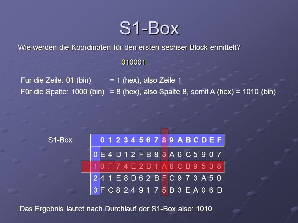 S1-Box Wie werden die Koordinaten für den ersten sechser Block ermittelt 010001. Für die Zeile: 01 (bin) = 1 (hex), also Zeile 1.