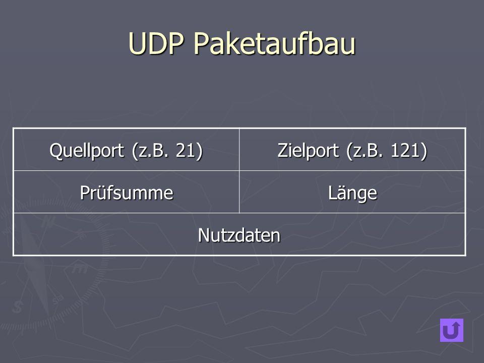 UDP Paketaufbau Quellport (z.B. 21) Zielport (z.B. 121) Prüfsumme
