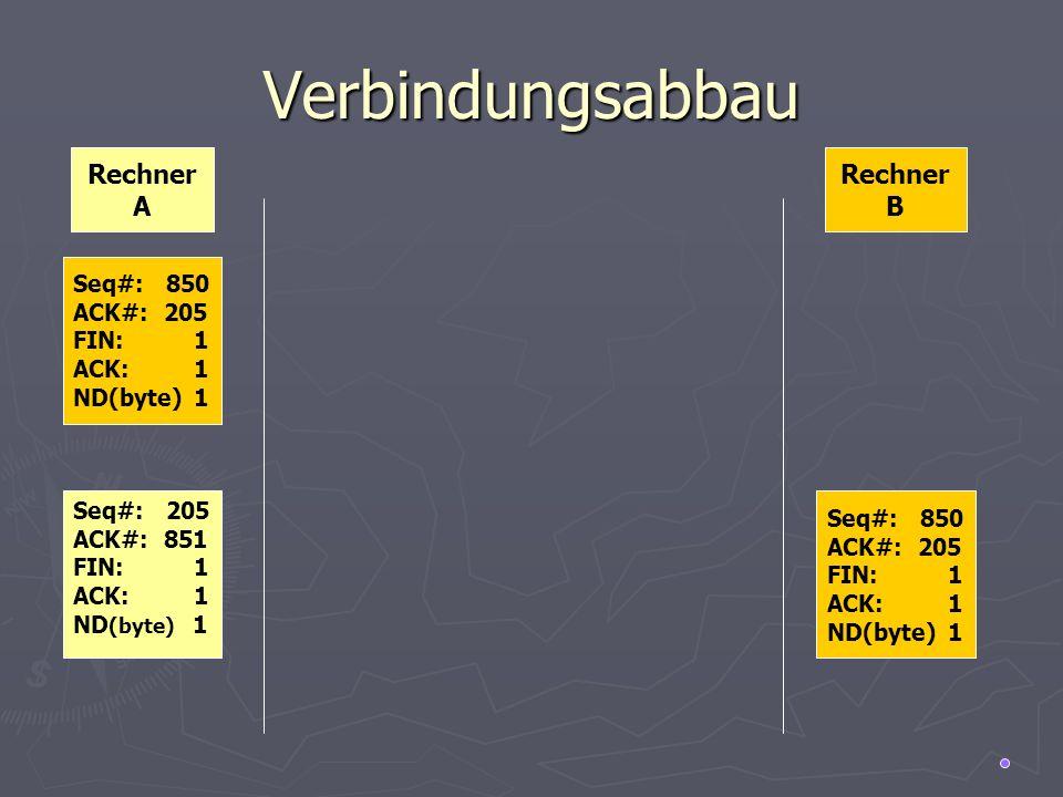 Verbindungsabbau Rechner A Rechner B Seq#: 203 Seq#: 850 ACK#: