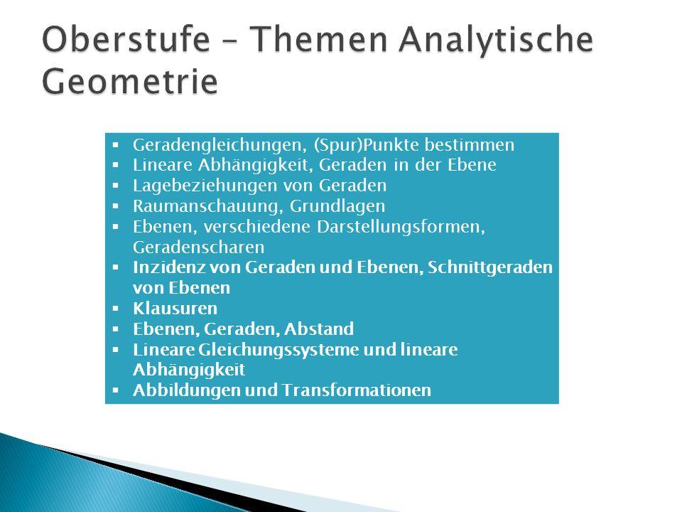Oberstufe – Themen Analytische Geometrie