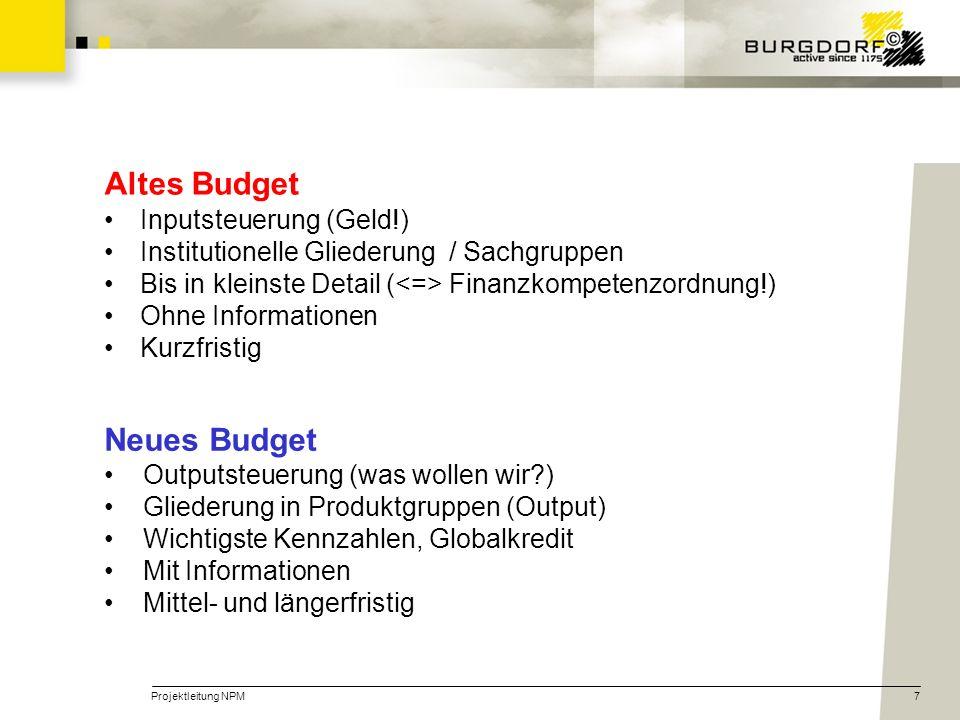 Altes Budget Neues Budget Inputsteuerung (Geld!)